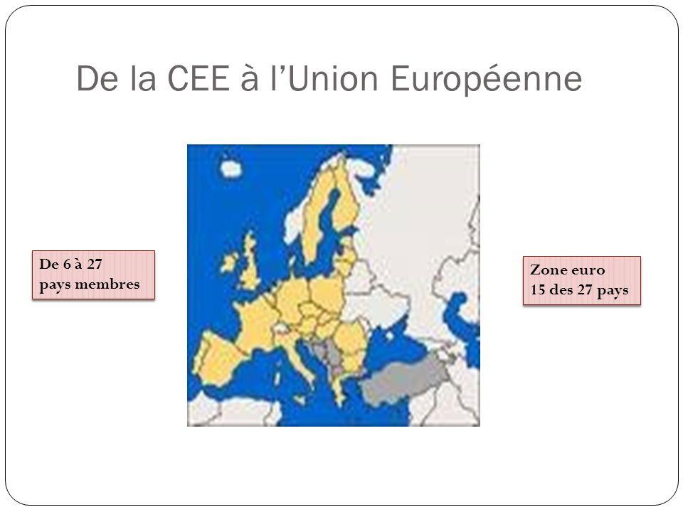 LE PARLEMENT EUROPEEN (2) Ce que prévoit le Traité de Lisbonne : ° La généralisation de la co - décision => « procédure législative ordinaire » ° Extension de ses droits dans la procédure budgétaire concernant les dépenses => dernier mot pour les dépenses non-obligatoires ° Reconnaissance dun pouvoir dapprobation au Parlement dans des domaines où il nétait pas jusquici que consulté( Ex: cadre financier pluriannuel, …) ° Consultation du Parlement européen dans des domaines où il nintervenait pas ( directives/ protection diplomatique et consulaire) Ce que prévoit le Traité de Lisbonne : ° La généralisation de la co - décision => « procédure législative ordinaire » ° Extension de ses droits dans la procédure budgétaire concernant les dépenses => dernier mot pour les dépenses non-obligatoires ° Reconnaissance dun pouvoir dapprobation au Parlement dans des domaines où il nétait pas jusquici que consulté( Ex: cadre financier pluriannuel, …) ° Consultation du Parlement européen dans des domaines où il nintervenait pas ( directives/ protection diplomatique et consulaire)