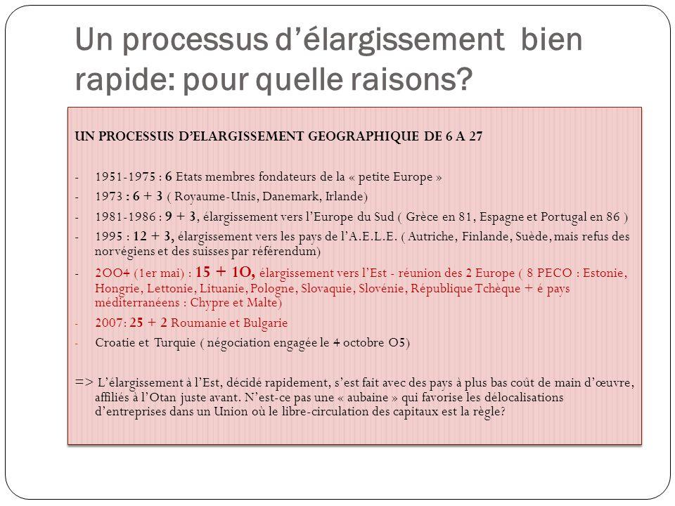 Un processus délargissement bien rapide: pour quelle raisons? UN PROCESSUS DELARGISSEMENT GEOGRAPHIQUE DE 6 A 27 -1951-1975 : 6 Etats membres fondateu