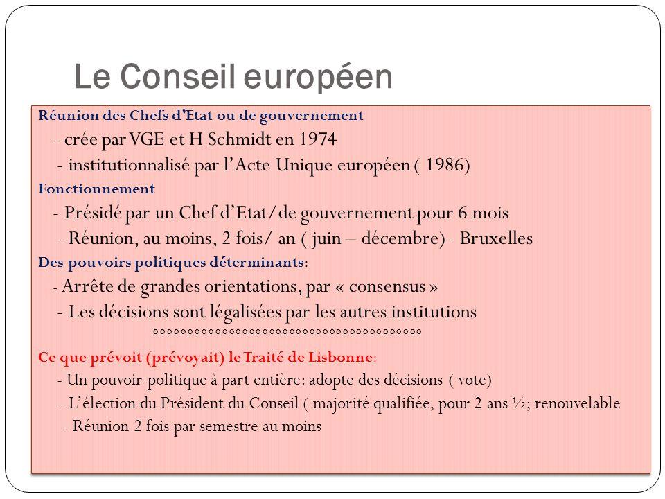 Le Conseil européen Réunion des Chefs dEtat ou de gouvernement - crée par VGE et H Schmidt en 1974 - institutionnalisé par lActe Unique européen ( 198