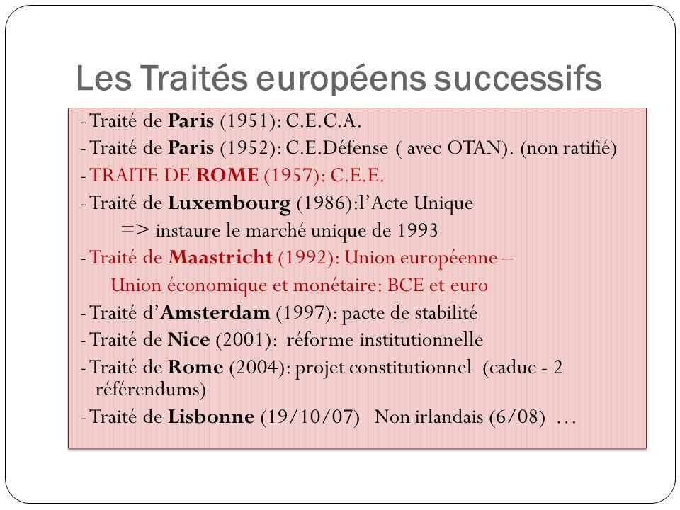 Les Traités européens successifs - Traité de Paris (1951): C.E.C.A. - Traité de Paris (1952): C.E.Défense ( avec OTAN). (non ratifié) - TRAITE DE ROME