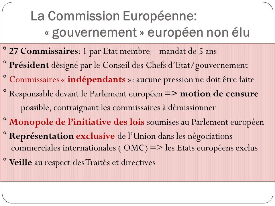 COMMISSION EUROPEENNE (2) Ce que propose(ait) le Traité de Lisbonne: ° Une modification du processus délection de son Président: - tenir compte des élections au Parlement européen - le Conseil européen propose un candidat - élection par le Parlement ° Une nouvelle composition: - réduction du nombre de Commissaires : 27 à 18 ( 2/3) => les Etats nauraient plus tous un représentant - rotation des Commissaires - vote dapprobation du Parlement - Nomination officielle par le Conseil européen ( à la majorité qualifiée) Ce que propose(ait) le Traité de Lisbonne: ° Une modification du processus délection de son Président: - tenir compte des élections au Parlement européen - le Conseil européen propose un candidat - élection par le Parlement ° Une nouvelle composition: - réduction du nombre de Commissaires : 27 à 18 ( 2/3) => les Etats nauraient plus tous un représentant - rotation des Commissaires - vote dapprobation du Parlement - Nomination officielle par le Conseil européen ( à la majorité qualifiée)