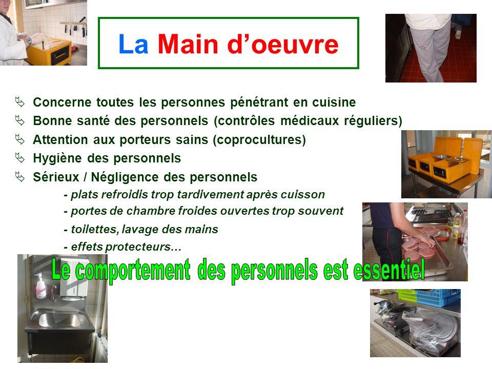 Concerne toutes les personnes pénétrant en cuisine Bonne santé des personnels (contrôles médicaux réguliers) Attention aux porteurs sains (coprocultur