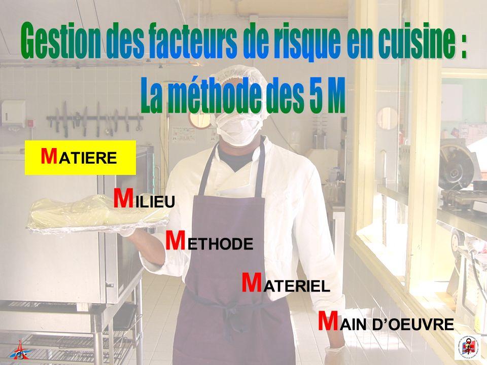 La matière alimentaire travaillée en cuisine Source de lapport initial en microbes sur le site ou le point considéré Origine de contaminations croisées (apports secondaires) La Matière alimentaire