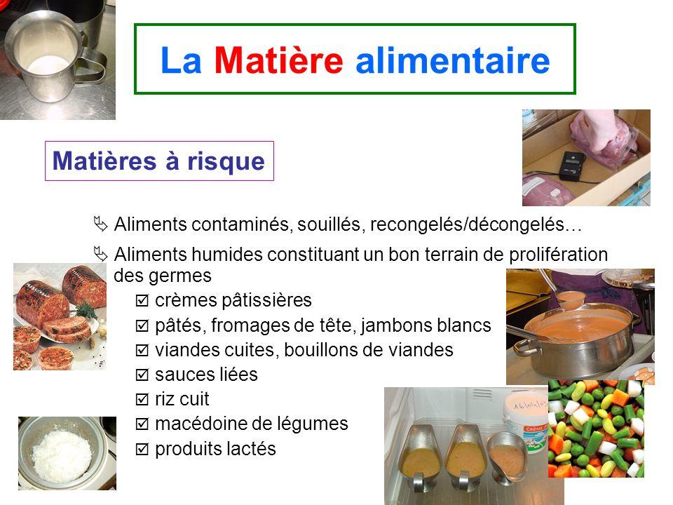 Produits secs, salés, acides La Matière alimentaire Matières stables -Salaisons de viandes et poissons -Saucissons secs -Fruits et jus de fruits -Sauces tomates -Choucroutes -Yaourts et fromages