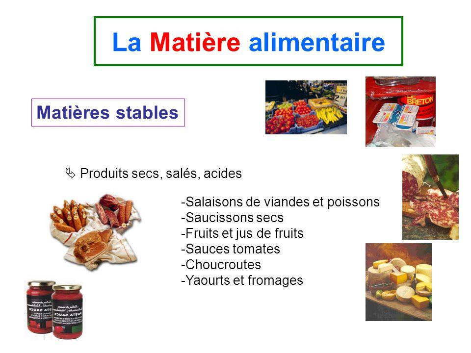 Produits secs, salés, acides La Matière alimentaire Matières stables -Salaisons de viandes et poissons -Saucissons secs -Fruits et jus de fruits -Sauc