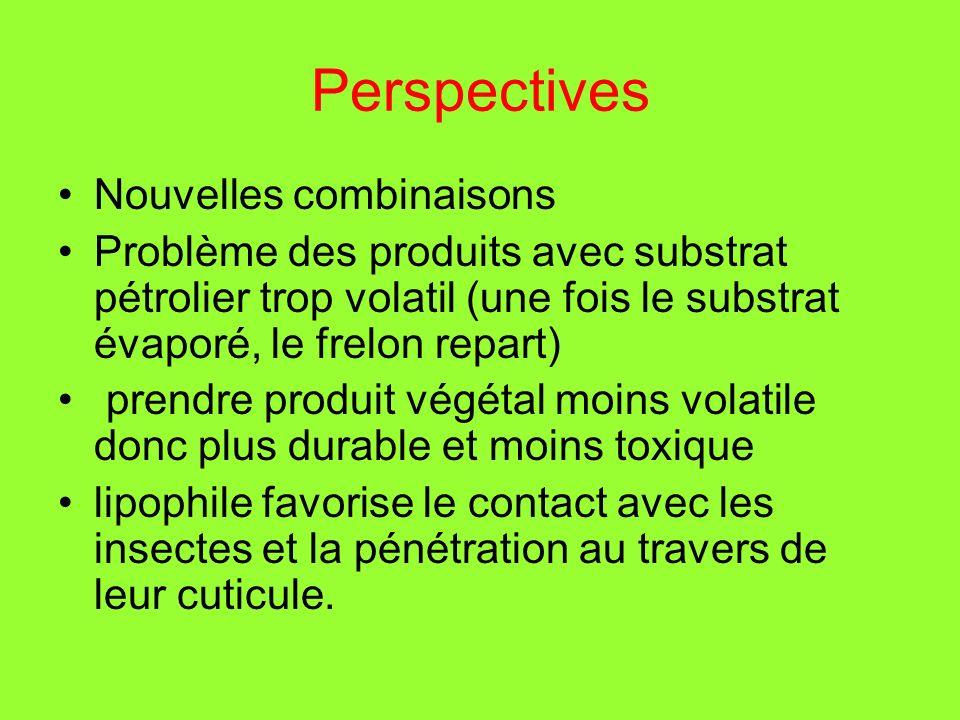 Perspectives Nouvelles combinaisons Problème des produits avec substrat pétrolier trop volatil (une fois le substrat évaporé, le frelon repart) prendr