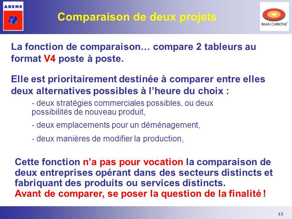13 Comparaison de deux projets La fonction de comparaison… compare 2 tableurs au format V4 poste à poste. Elle est prioritairement destinée à comparer