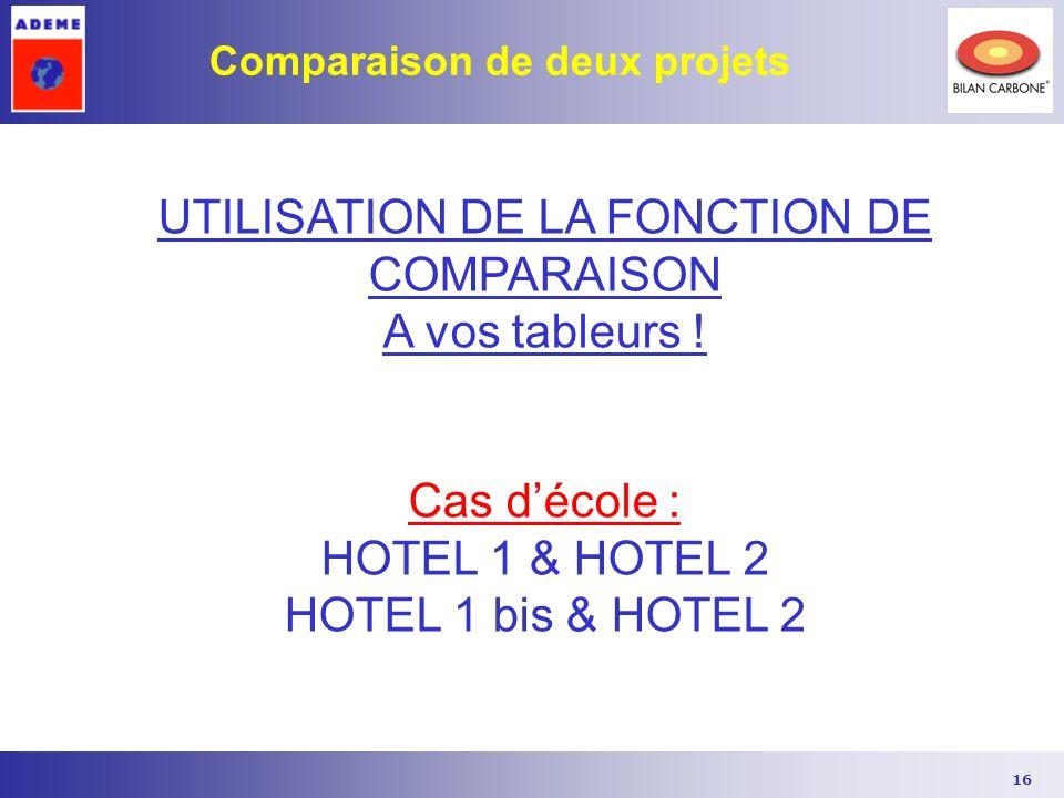 16 Comparaison de deux projets UTILISATION DE LA FONCTION DE COMPARAISON A vos tableurs ! Cas décole : HOTEL 1 & HOTEL 2 HOTEL 1 bis & HOTEL 2