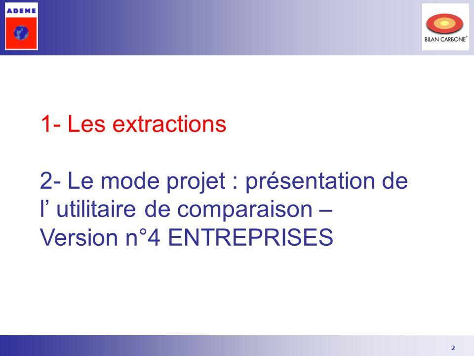 2 1- Les extractions 2- Le mode projet : présentation de l utilitaire de comparaison – Version n°4 ENTREPRISES