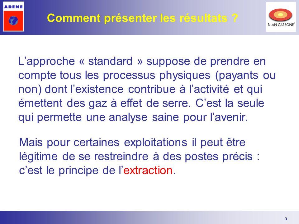 3 Lapproche « standard » suppose de prendre en compte tous les processus physiques (payants ou non) dont lexistence contribue à lactivité et qui émett
