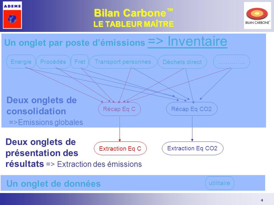 4 Un onglet par poste démissions => Inventaire Bilan Carbone LE TABLEUR MAÎTRE Energie Procédés Fret Transport personnes Déchets direct ………….. Deux on