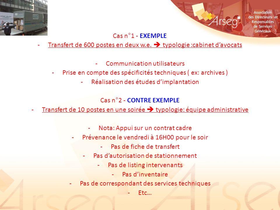 Association des Directeurs et Responsables de Services Généraux Cas n°1 - EXEMPLE -Transfert de 600 postes en deux w.e.