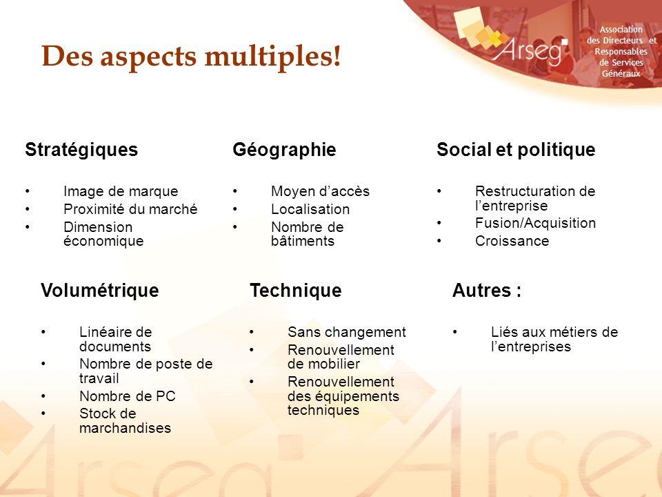 Association des Directeurs et Responsables de Services Généraux Des aspects multiples.