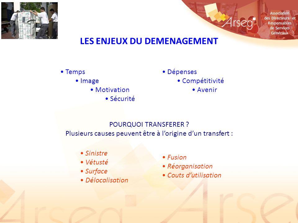 Association des Directeurs et Responsables de Services Généraux LES ENJEUX DU DEMENAGEMENT POURQUOI TRANSFERER .