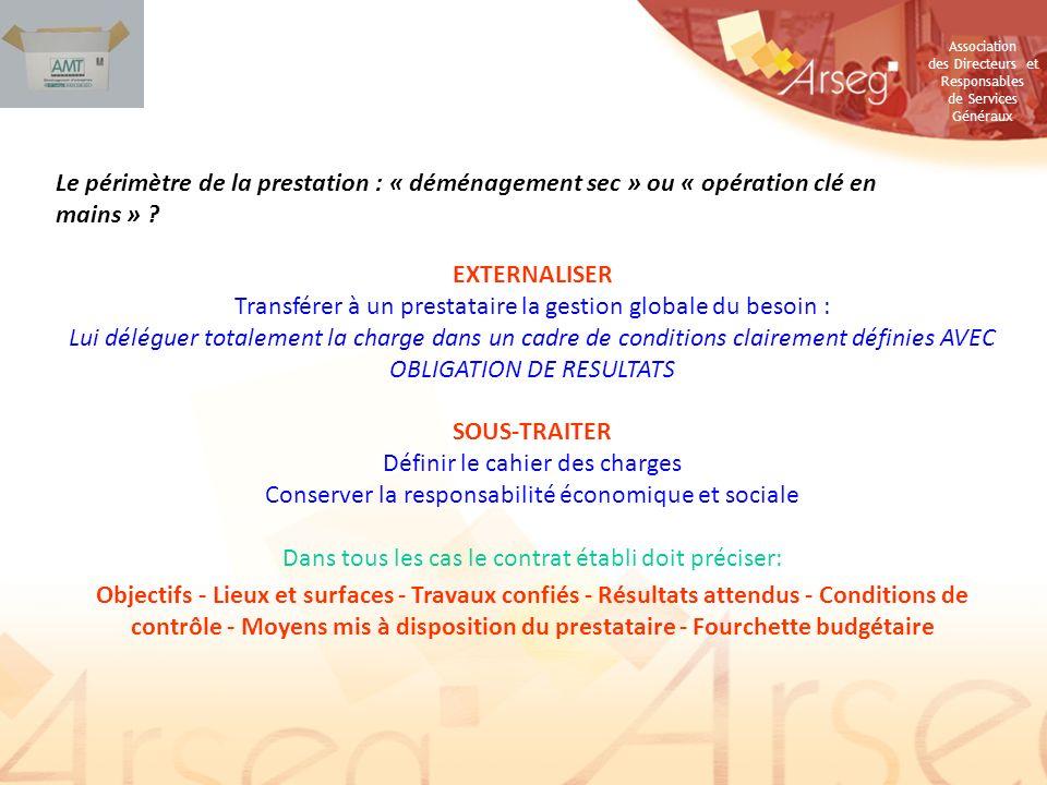Association des Directeurs et Responsables de Services Généraux Le périmètre de la prestation : « déménagement sec » ou « opération clé en mains » .