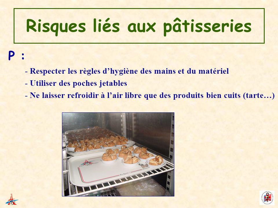 Risques liés aux pâtisseries P : - Respecter les règles dhygiène des mains et du matériel - Utiliser des poches jetables - Ne laisser refroidir à lair