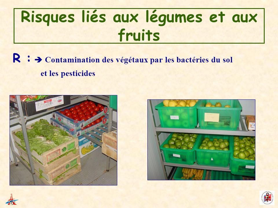 Risques liés aux légumes et aux fruits R : Contamination des végétaux par les bactéries du sol et les pesticides