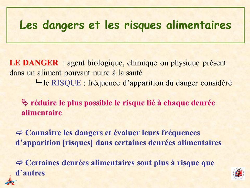 Les dangers et les risques alimentaires Connaître les dangers et évaluer leurs fréquences dapparition [risques] dans certaines denrées alimentaires Ce