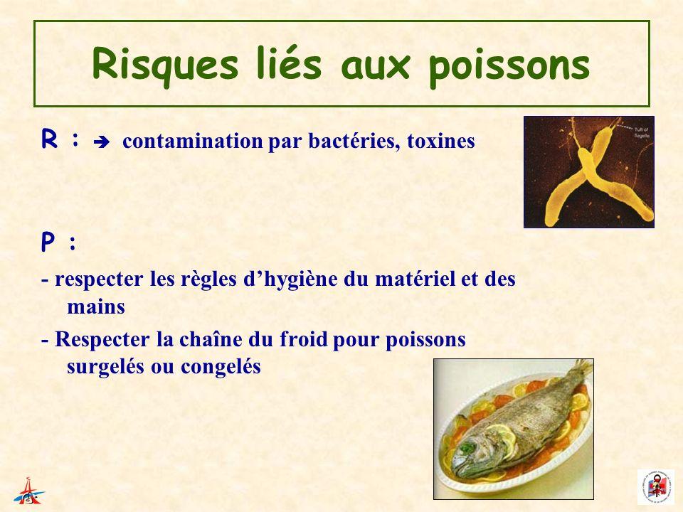 Risques liés aux poissons R : contamination par bactéries, toxines P : - respecter les règles dhygiène du matériel et des mains - Respecter la chaîne