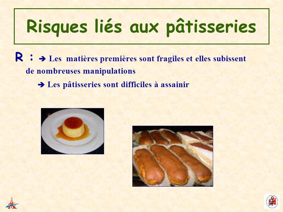 Risques liés aux pâtisseries R : Les matières premières sont fragiles et elles subissent de nombreuses manipulations Les pâtisseries sont difficiles à