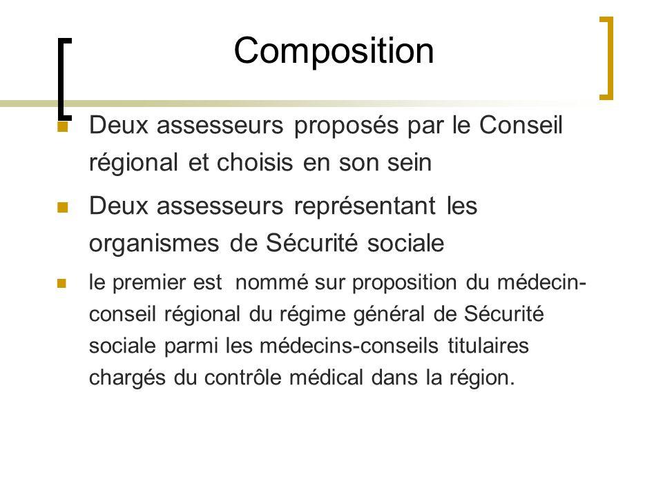Composition Deux assesseurs proposés par le Conseil régional et choisis en son sein Deux assesseurs représentant les organismes de Sécurité sociale le