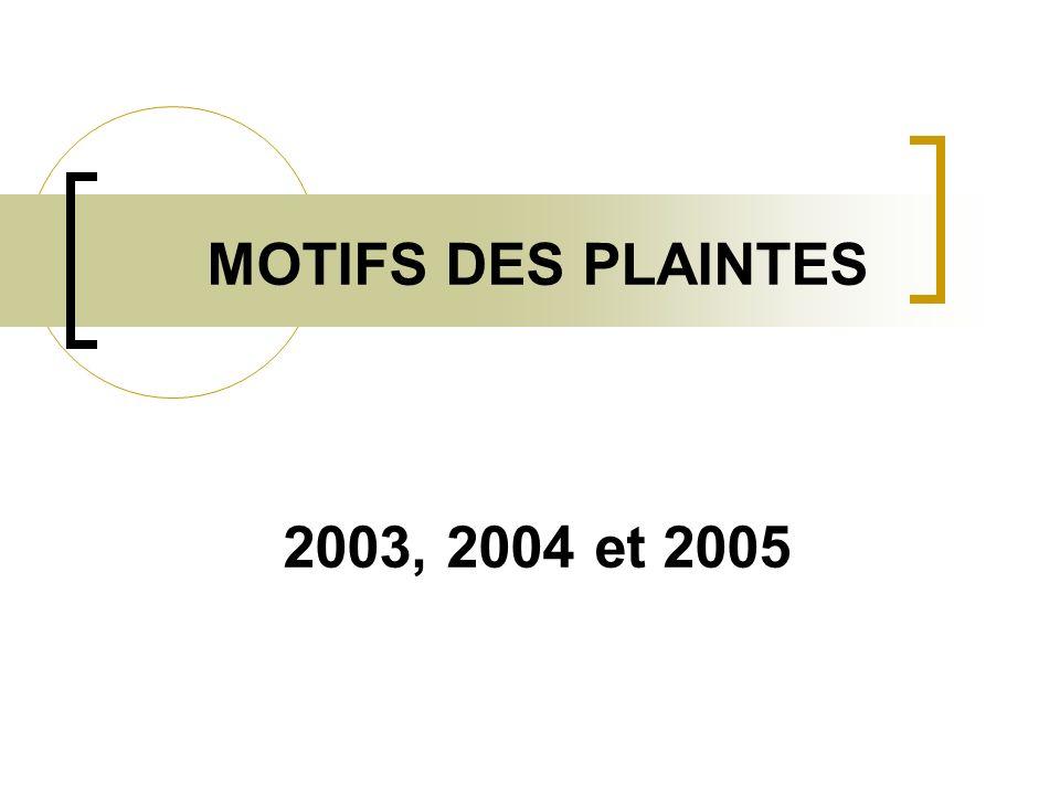 MOTIFS DES PLAINTES 2003, 2004 et 2005