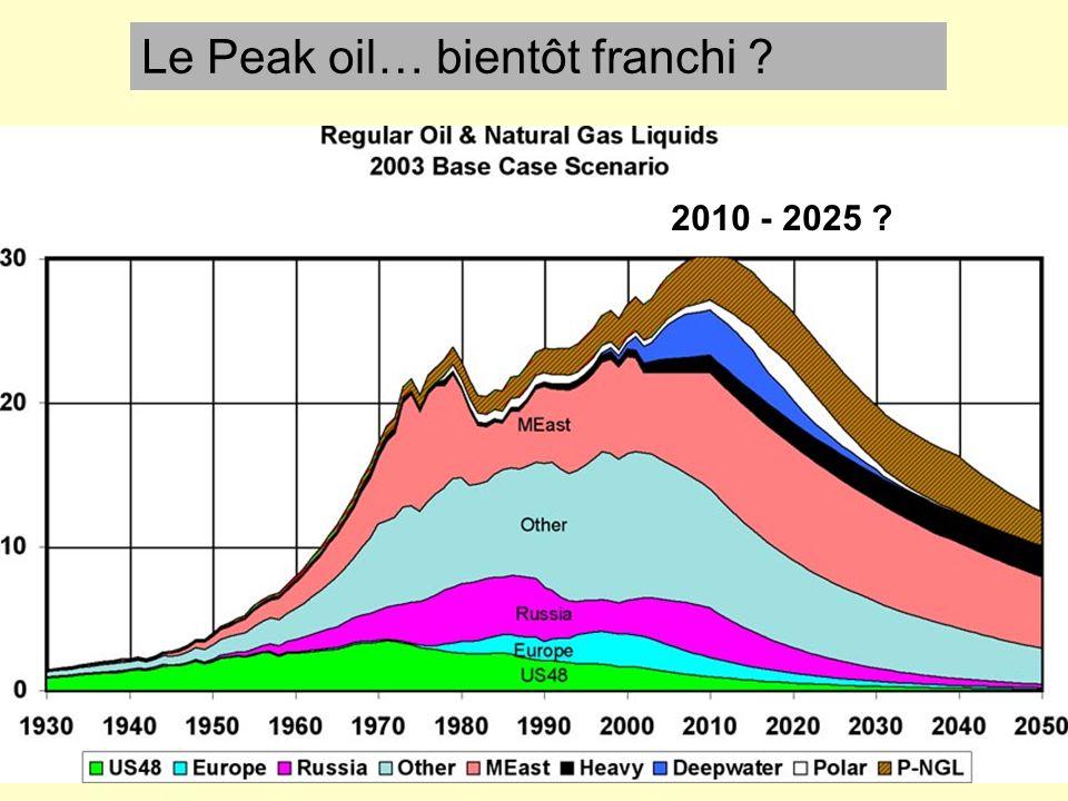 Le Peak oil… bientôt franchi ? 2010 - 2025 ?