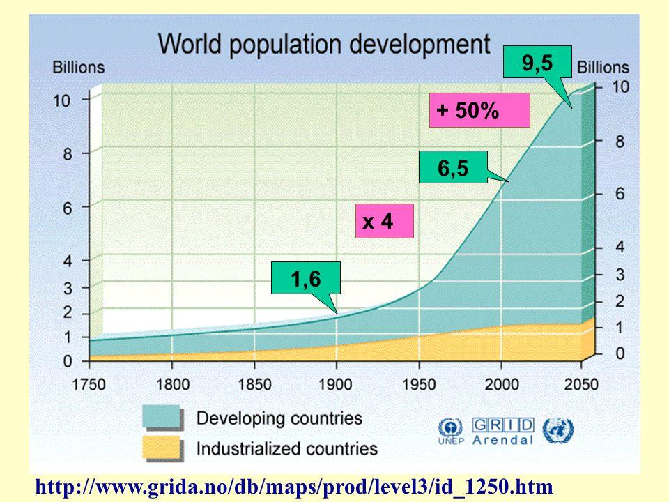 http://www.grida.no/db/maps/prod/level3/id_1250.htm 1,6 6,5 x 4 9,5 + 50%