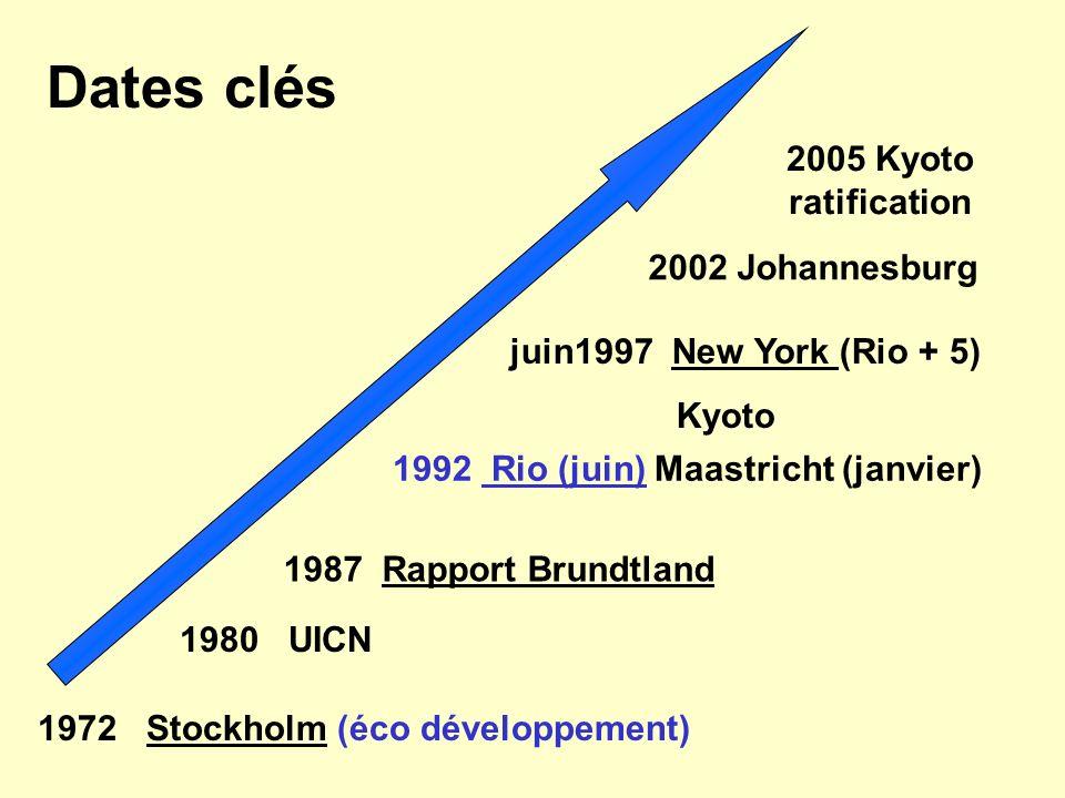 Dates clés 1972 Stockholm (éco développement) 1987 Rapport Brundtland 1992 Rio (juin) Maastricht (janvier) juin1997 New York (Rio + 5) Kyoto 2002 Joha