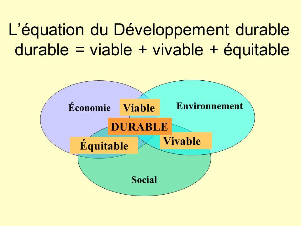 Léquation du Développement durable durable = viable + vivable + équitable Économie Social Environnement Équitable Vivable Viable DURABLE