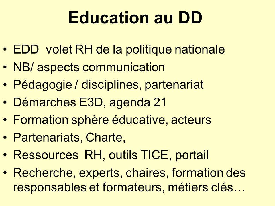Education au DD EDD volet RH de la politique nationale NB/ aspects communication Pédagogie / disciplines, partenariat Démarches E3D, agenda 21 Formati