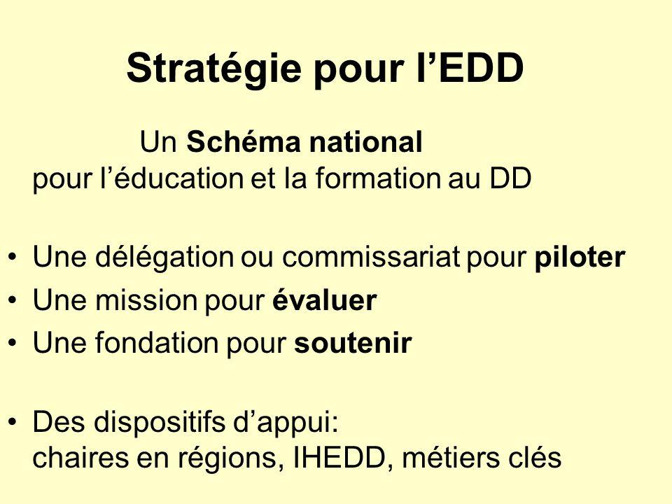 Stratégie pour lEDD Un Schéma national pour léducation et la formation au DD Une délégation ou commissariat pour piloter Une mission pour évaluer Une
