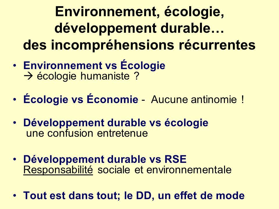 Environnement, écologie, développement durable… des incompréhensions récurrentes Environnement vs Écologie écologie humaniste ? Écologie vs Économie -