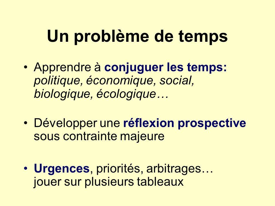 Un problème de temps Apprendre à conjuguer les temps: politique, économique, social, biologique, écologique… Développer une réflexion prospective sous