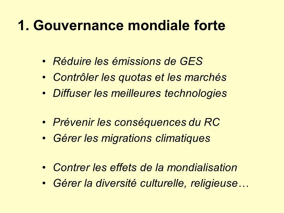 Réduire les émissions de GES Contrôler les quotas et les marchés Diffuser les meilleures technologies Prévenir les conséquences du RC Gérer les migrat