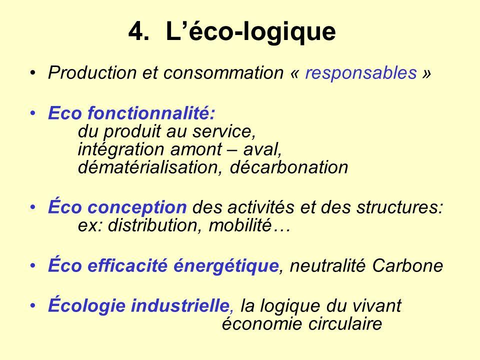 4. Léco-logique Production et consommation « responsables » Eco fonctionnalité: du produit au service, intégration amont – aval, dématérialisation, dé