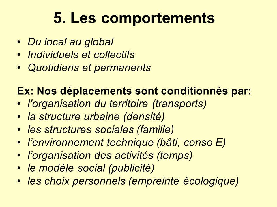5. Les comportements Du local au global Individuels et collectifs Quotidiens et permanents Ex: Nos déplacements sont conditionnés par: lorganisation d