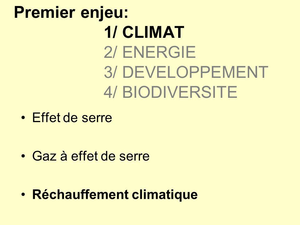 Premier enjeu: 1/ CLIMAT 2/ ENERGIE 3/ DEVELOPPEMENT 4/ BIODIVERSITE Effet de serre Gaz à effet de serre Réchauffement climatique