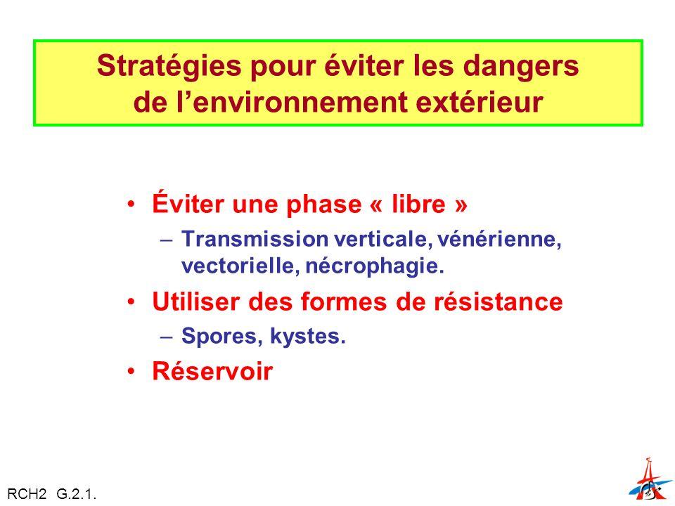 Stratégies pour éviter les dangers de lenvironnement extérieur Éviter une phase « libre » –Transmission verticale, vénérienne, vectorielle, nécrophagi