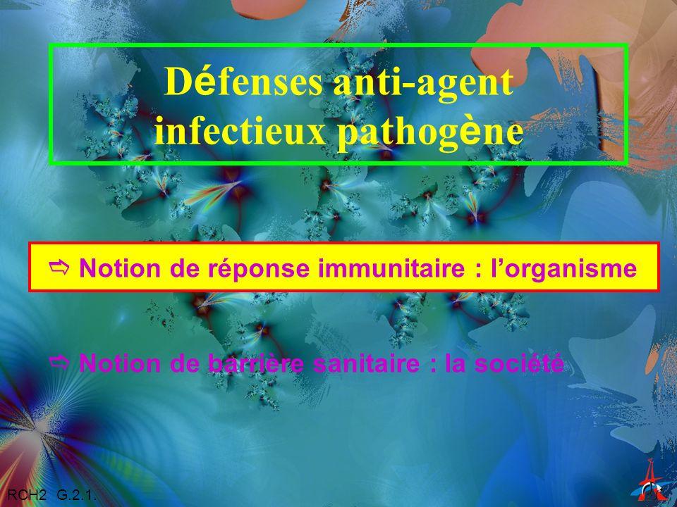 D é fenses anti-agent infectieux pathog è ne Notion de réponse immunitaire : lorganisme Notion de barrière sanitaire : la société RCH2 G.2.1.