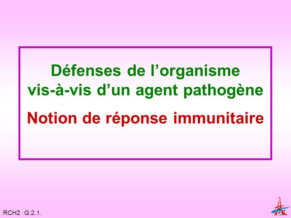 Défenses de lorganisme vis-à-vis dun agent pathogène Notion de réponse immunitaire RCH2 G.2.1.
