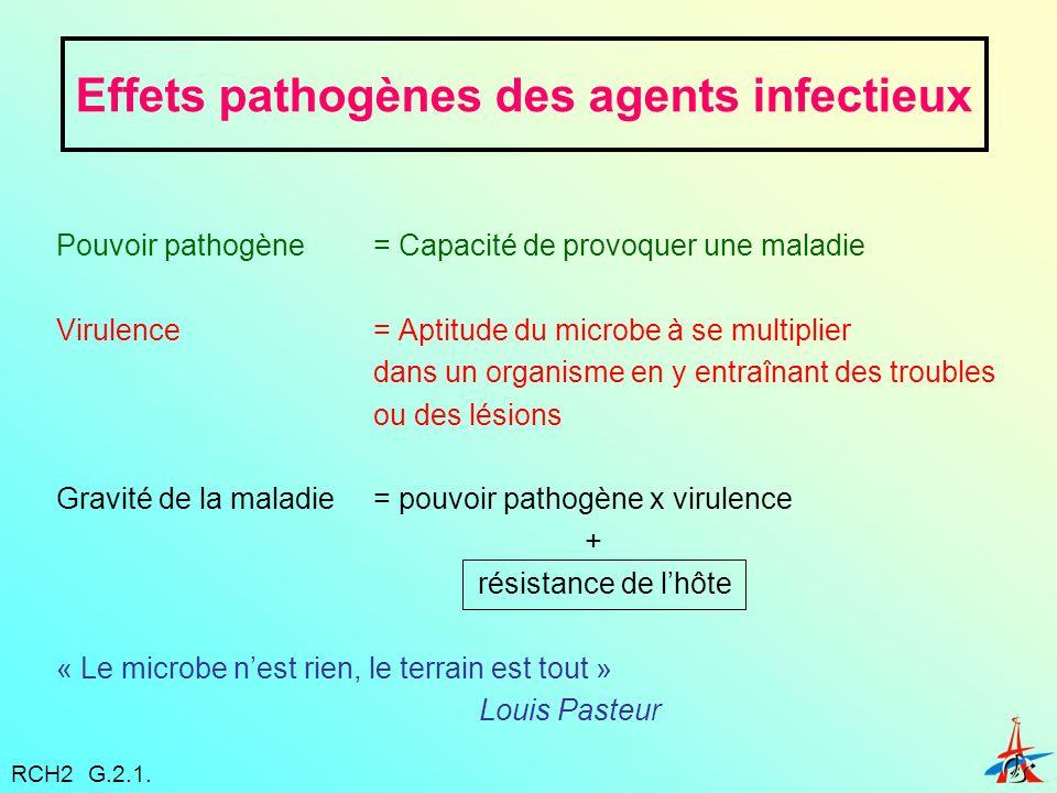 Effets pathogènes des agents infectieux Pouvoir pathogène = Capacité de provoquer une maladie Virulence= Aptitude du microbe à se multiplier dans un organisme en y entraînant des troubles ou des lésions Gravité de la maladie= pouvoir pathogène x virulence + résistance de lhôte « Le microbe nest rien, le terrain est tout » Louis Pasteur RCH2 G.2.1.