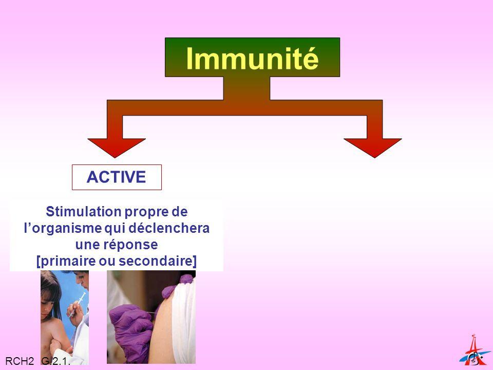 Immunité Stimulation propre de lorganisme qui déclenchera une réponse [primaire ou secondaire] ACTIVE RCH2 G.2.1.