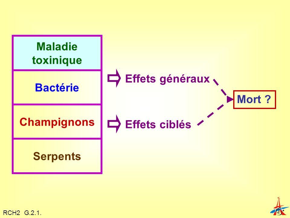 Maladie toxinique Bactérie Champignons Effets généraux Effets ciblés Serpents Mort ? RCH2 G.2.1.
