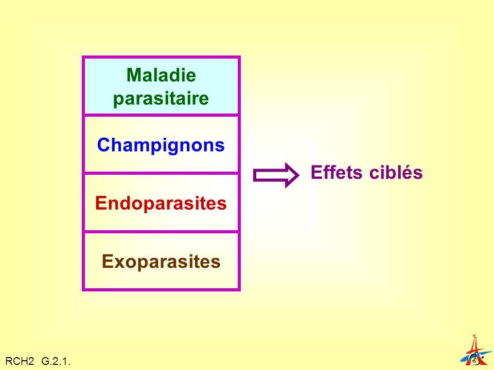 Maladie parasitaire Champignons Endoparasites Effets ciblés Exoparasites RCH2 G.2.1.