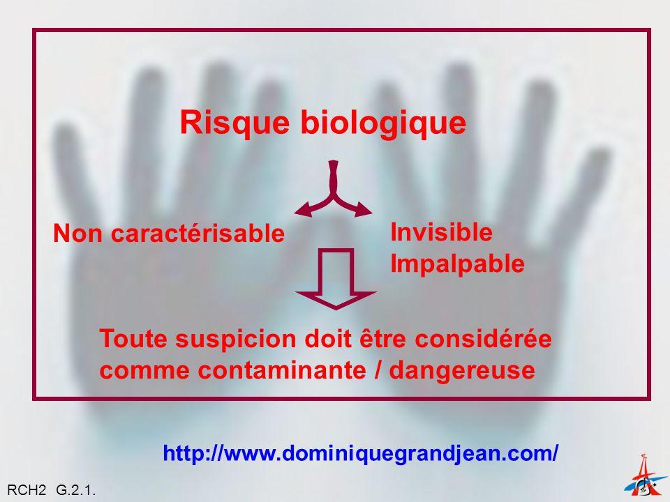 Risque biologique Non caractérisable Invisible Impalpable Toute suspicion doit être considérée comme contaminante / dangereuse http://www.dominiquegrandjean.com/ RCH2 G.2.1.