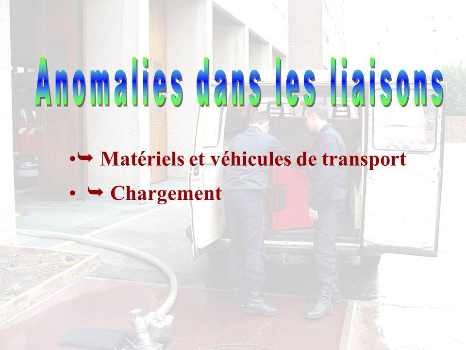 Matériels et véhicules de transport Chargement