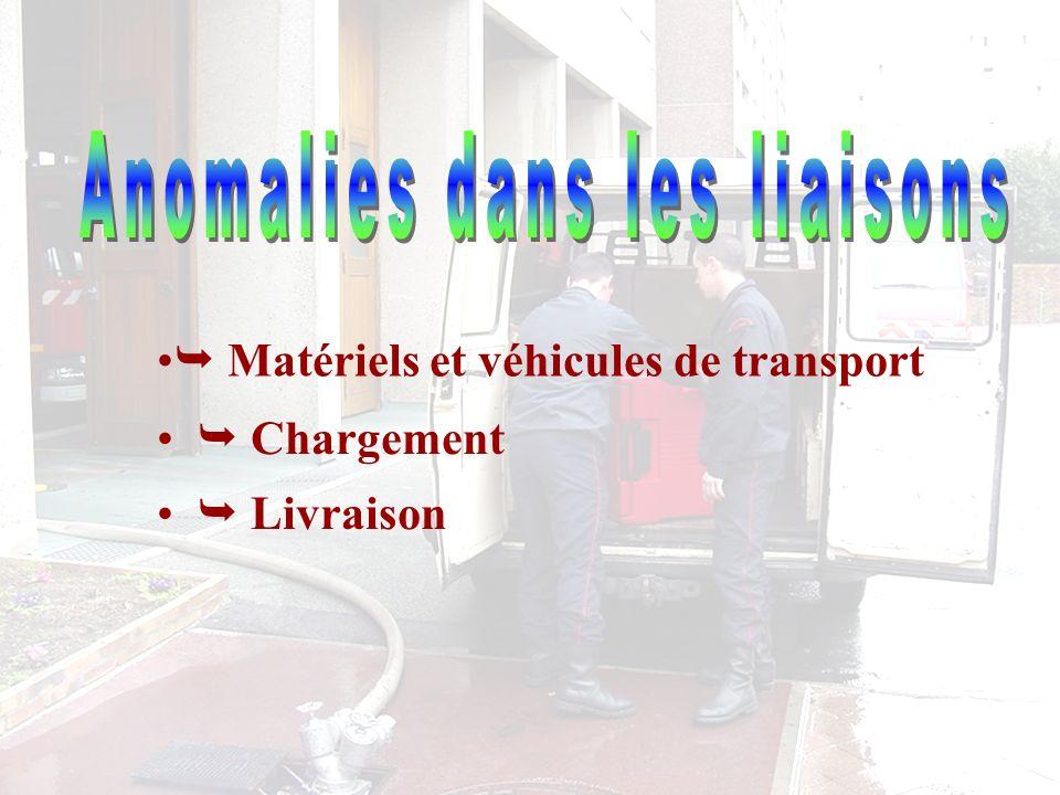 Matériels et véhicules de transport Chargement Livraison