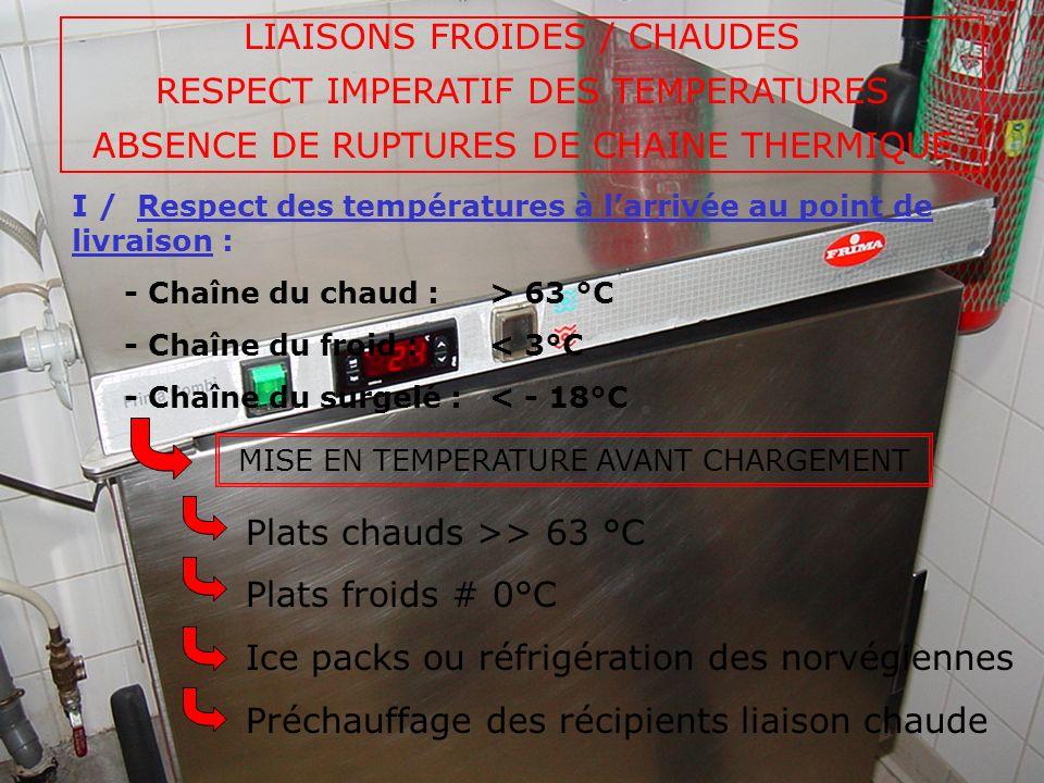 LIAISONS FROIDES / CHAUDES RESPECT IMPERATIF DES TEMPERATURES ABSENCE DE RUPTURES DE CHAINE THERMIQUE GRAND DANGER = LIAISONS TIEDES TEMPERATURE DE DEPART STOCKAGE A LARRIVEE (ARMOIRE DE MAINTIEN EN TEMPERATURE) CONTENEURS ISOTHERMES (NOMBRE, SEPARATION CHAUD / FROID, HERMETICITE, MISE EN TEMPERATURE )