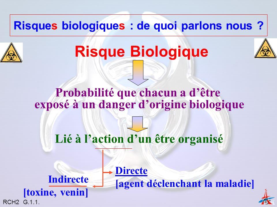 AGENTS BIOLOGIQUES UTILISABLES Classification CDC catégorie A - dissémination facile, transmission inter-humaine - mortalité élevée - panique et perturbations sociales ++ Bacillus anthracis Yersinia pestis Francisella tularensis Poxvirus (variole) Filovirus (Ebola, Marburg) Arenavirus (Lassa, Machupo) toxines de Clostridium botulinum RCH2 G.1.1.